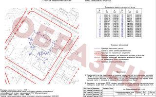 Градостроительные условия и ограничения — определение, состав, порядок получения
