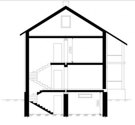 Дом в разрезе